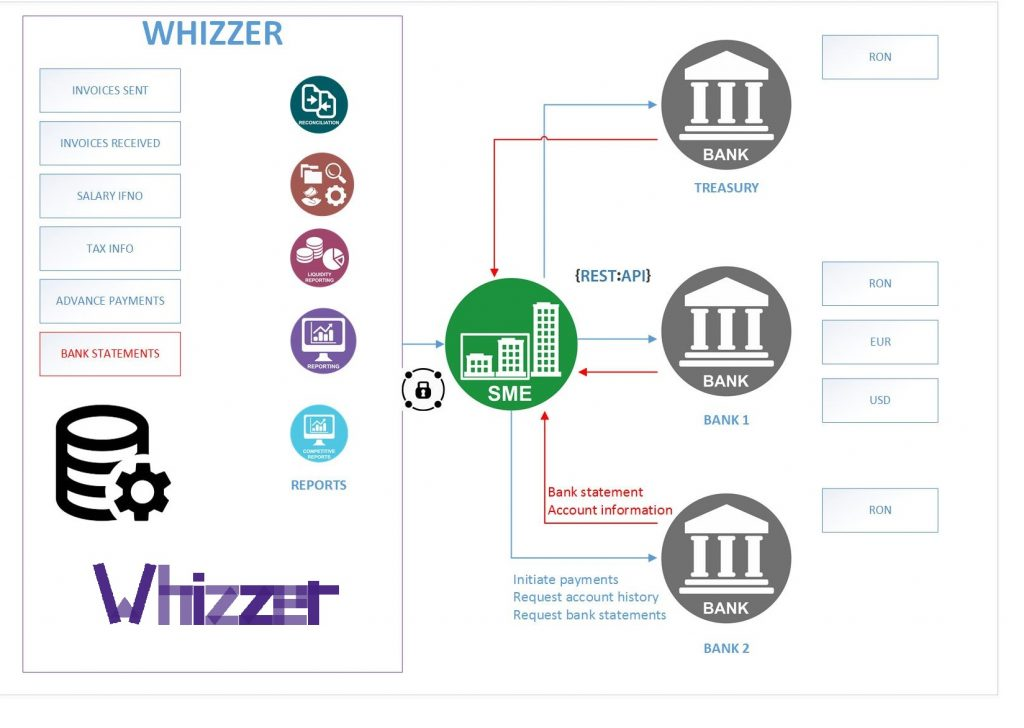 Whizzer positioning